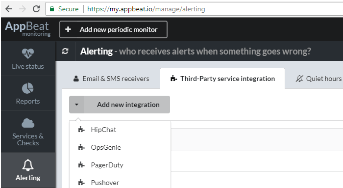 Alerting Integrations