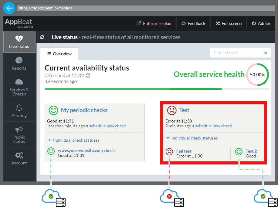 AppBeat web management application: live status of your checks and services